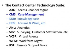 The Contact Center Technology Suite