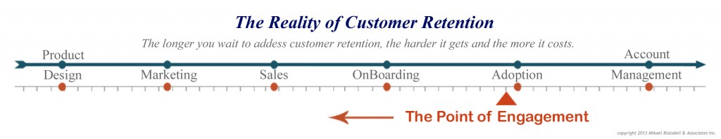 the-reality-of-customer-retentionV4